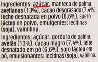 etiquetado azucar